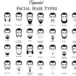 The Science of Grooming: What Your Facial Hair Says About