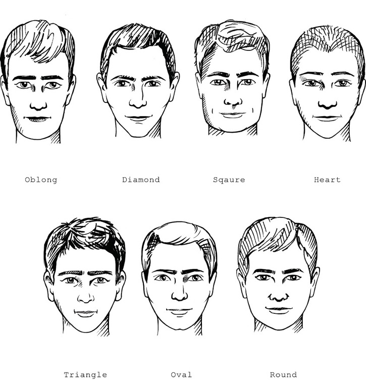 Types Of Glasses Frames For Face Shapes : How to Choose Eyeglass For Men