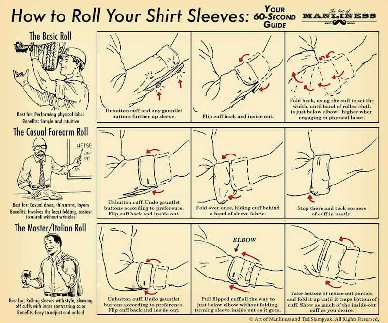 roll shirt sleeves