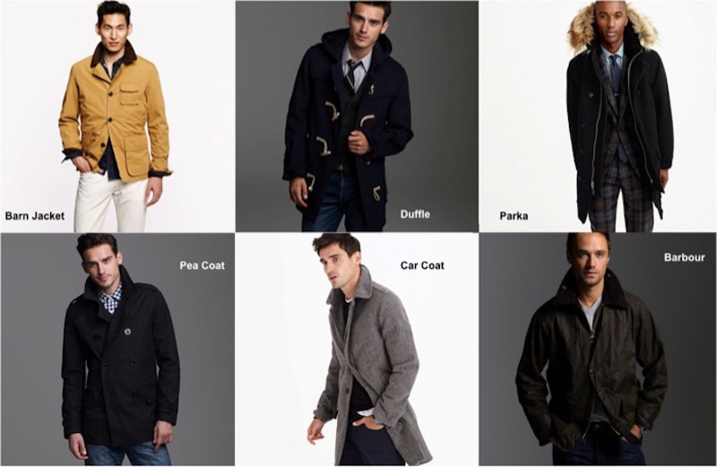 choose the right coat