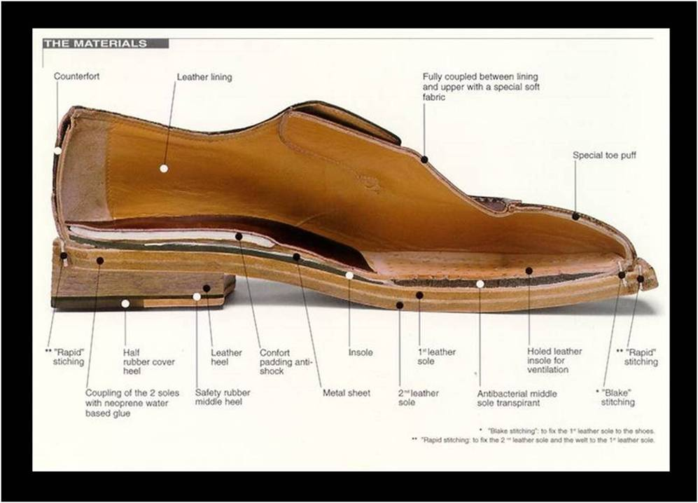 shoe construction