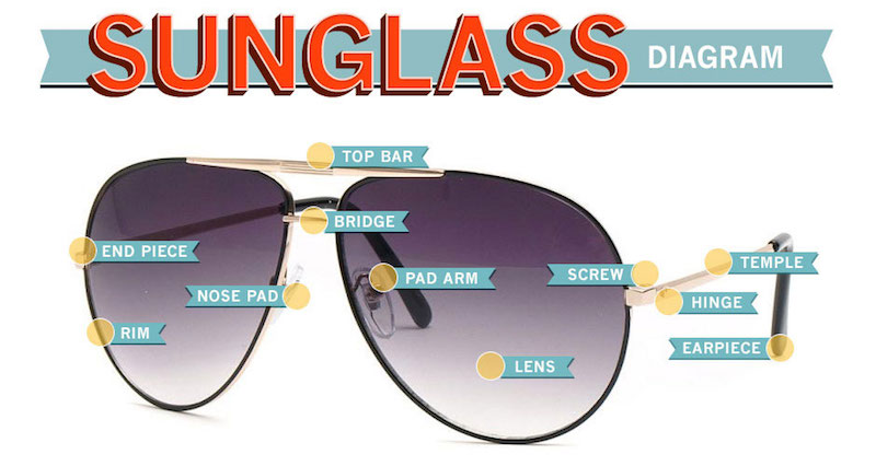 Sunglasses Guide For Men  the ultimate sunglasses guide for men